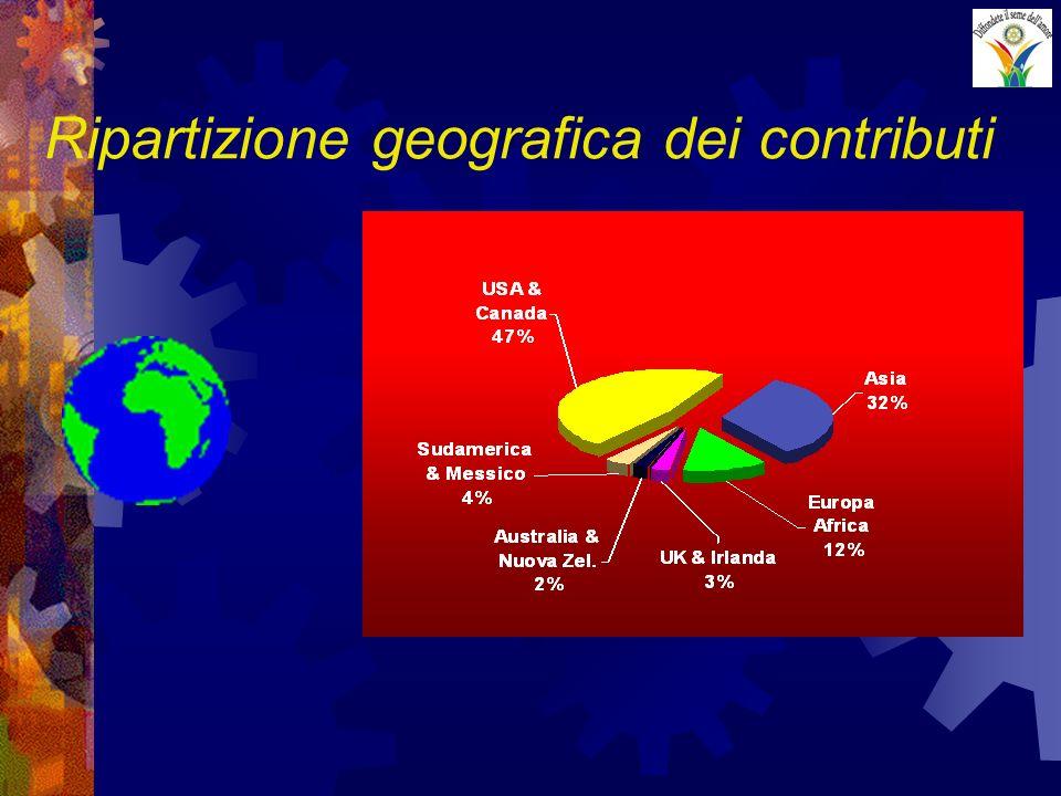 Ripartizione geografica dei contributi