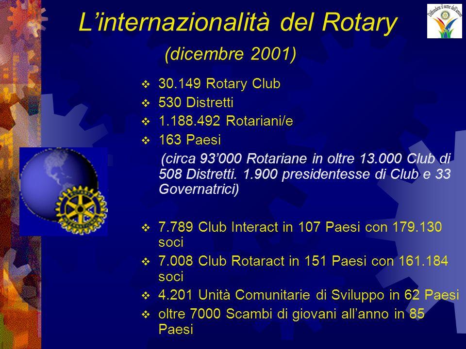 Linternazionalità del Rotary (dicembre 2001) 30.149 Rotary Club 530 Distretti 1.188.492 Rotariani/e 163 Paesi (circa 93000 Rotariane in oltre 13.000 Club di 508 Distretti.