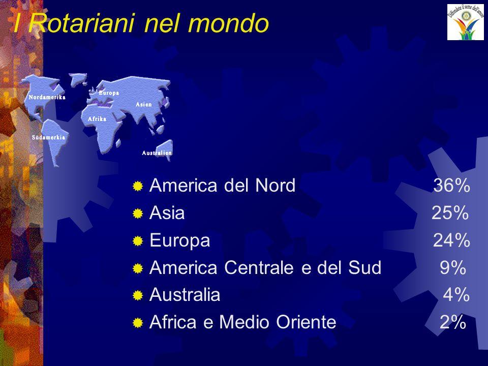 I Rotariani nel mondo America del Nord 36% Asia 25% Europa 24% America Centrale e del Sud 9% Australia 4% Africa e Medio Oriente 2%