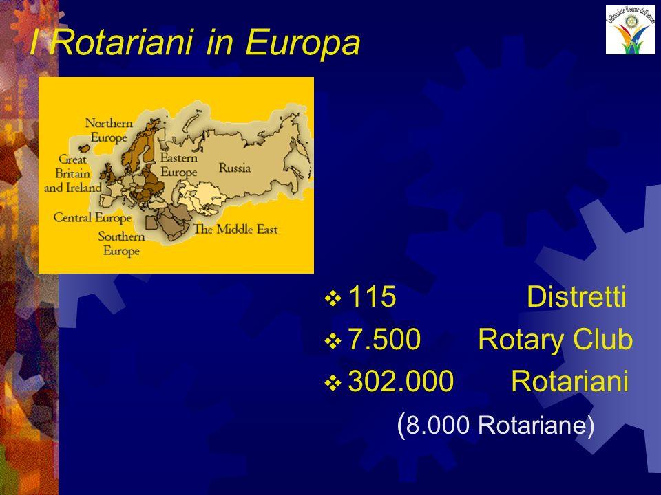 I Rotariani in Europa 115 Distretti 7.500 Rotary Club 302.000 Rotariani ( 8.000 Rotariane)