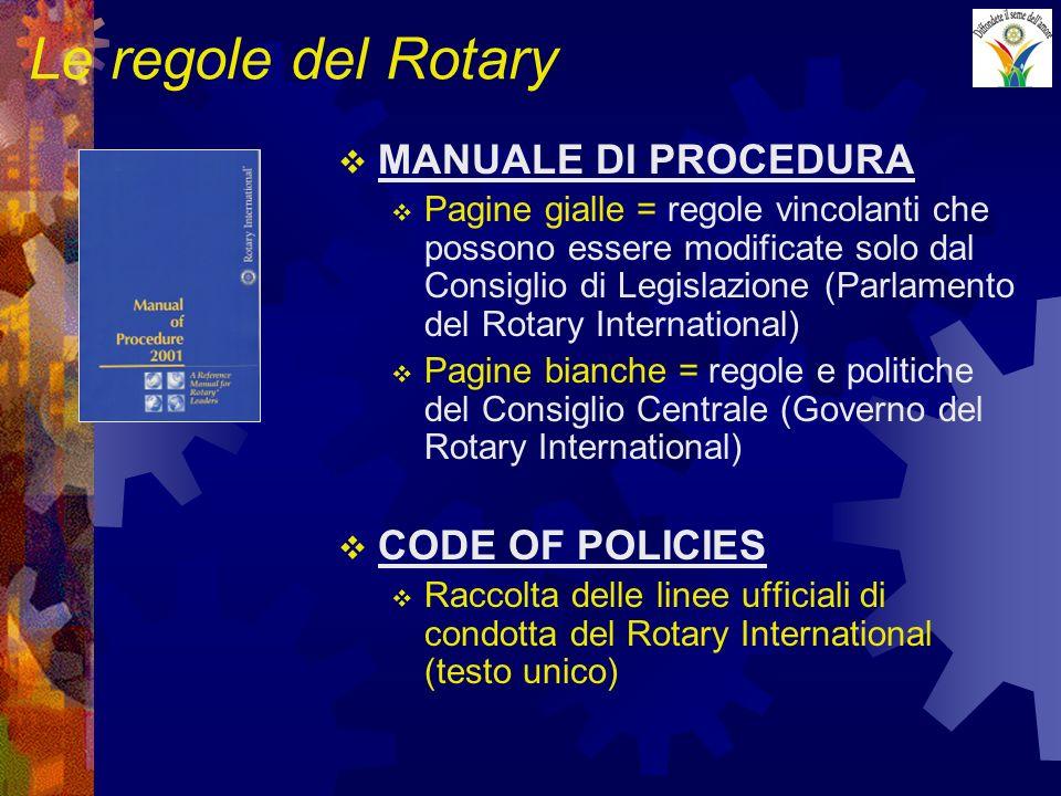 Le regole del Rotary MANUALE DI PROCEDURA Pagine gialle = regole vincolanti che possono essere modificate solo dal Consiglio di Legislazione (Parlamen
