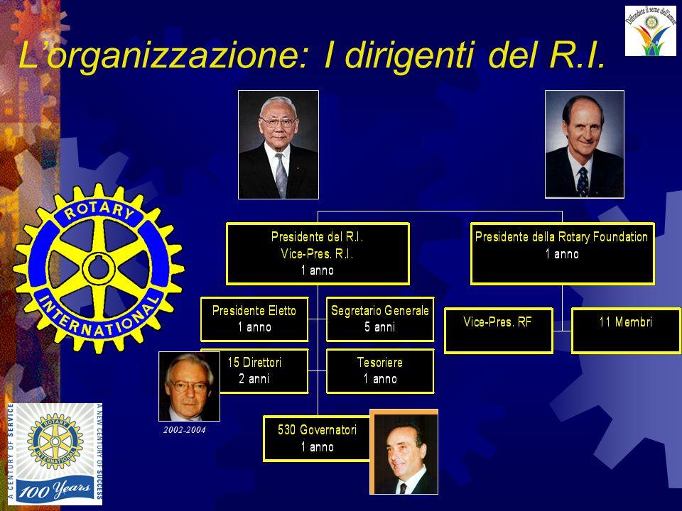 Lorganizzazione: I dirigenti del R.I. 2002-2004