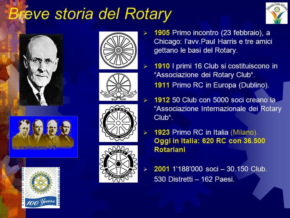 Breve storia del Rotary 1905 Primo incontro (23 febbraio), a Chicago: lavv.Paul Harris e tre amici gettano le basi del Rotary. 1910 I primi 16 Club si