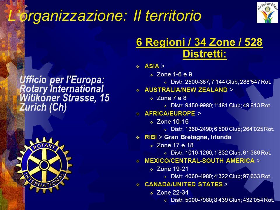 Lorganizzazione: Il territorio 6 Regioni / 34 Zone / 528 Distretti: ASIA > Zone 1-6 e 9 Distr.