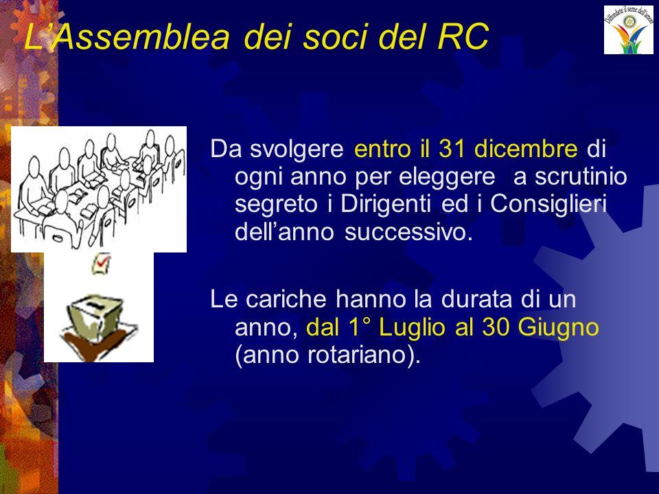 LAssemblea dei soci del RC Da svolgere entro il 31 dicembre di ogni anno per eleggere a scrutinio segreto i Dirigenti ed i Consiglieri dellanno succes