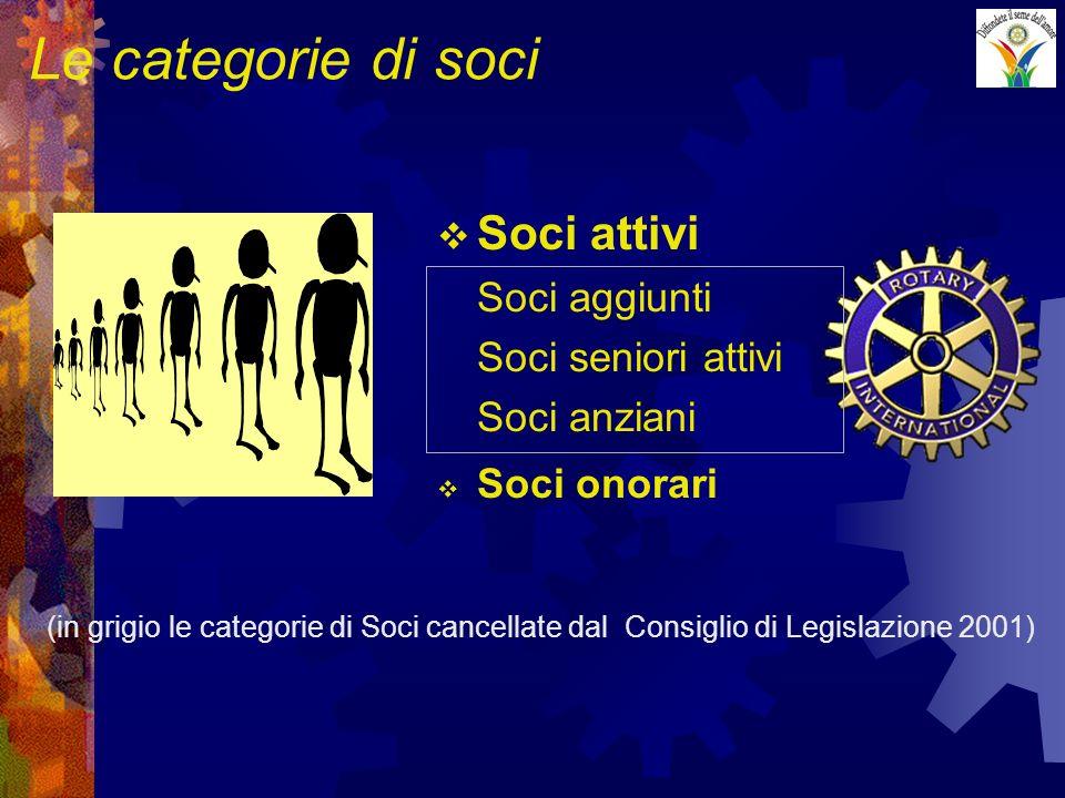 Le categorie di soci Soci attivi (in grigio le categorie di Soci cancellate dal Consiglio di Legislazione 2001) Soci aggiunti Soci seniori attivi Soci anziani Soci onorari