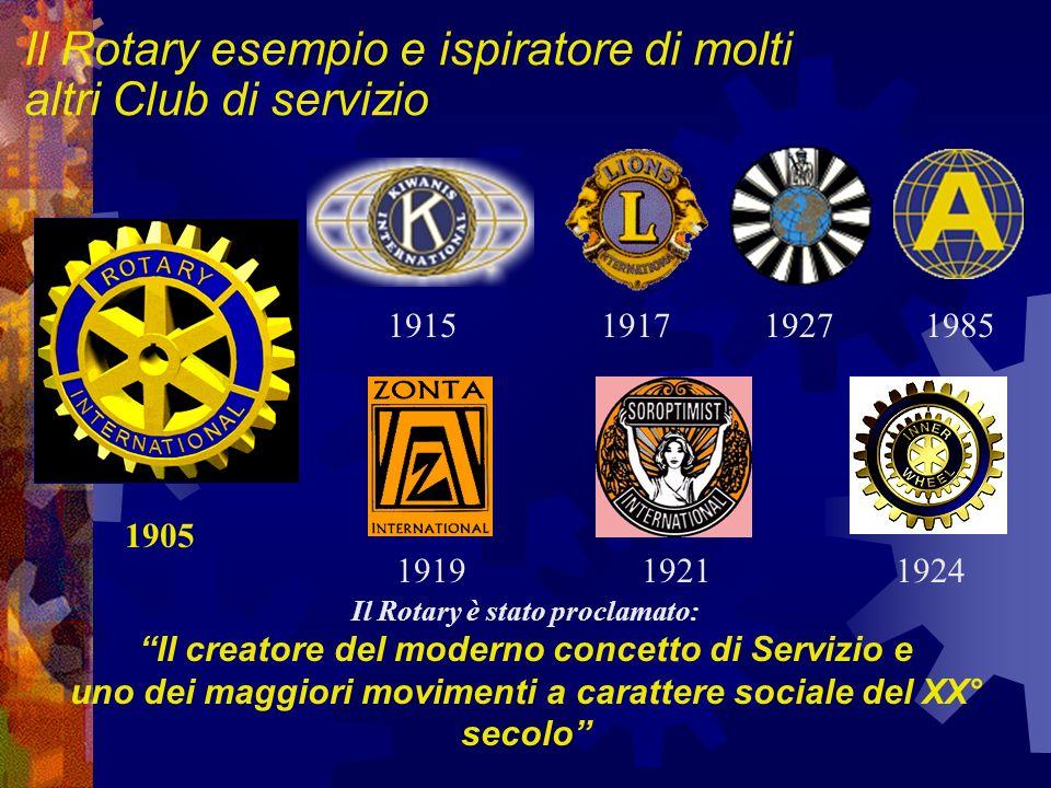 Il Rotary esempio e ispiratore di molti altri Club di servizio 1915191719851927 191919211924 1905 Il Rotary è stato proclamato: Il creatore del moderno concetto di Servizio e uno dei maggiori movimenti a carattere sociale del XX° secolo