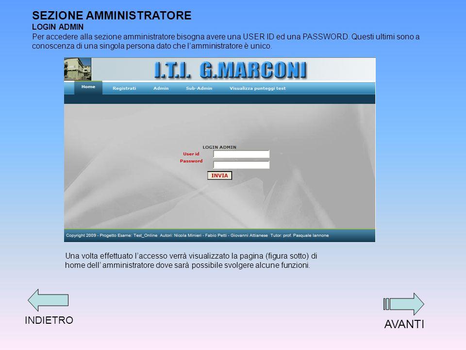 SEZIONE AMMINISTRATORE LOGIN ADMIN Per accedere alla sezione amministratore bisogna avere una USER ID ed una PASSWORD.
