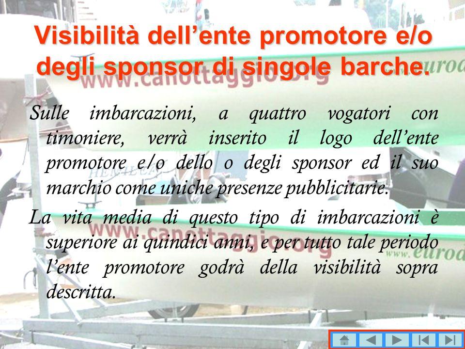 Visibilità dellente promotore e/o degli sponsor di singole barche.