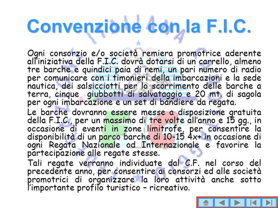 Convenzione con la F.I.C.