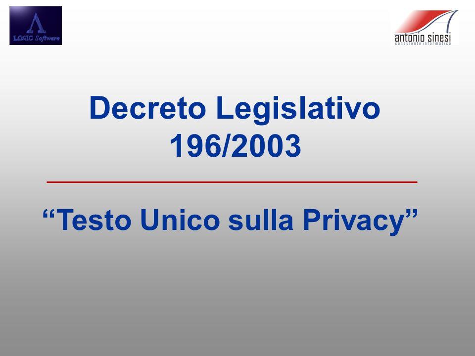 Percorso Storico LEGGE 675/96 Tutela delle persone e altri soggetti rispetto al trattamento dei dati personali DPR 318/99 Regolamento recante norme per lindividuazione delle misure minime di sicurezza per il trattamento dei dati personali D.LGS.