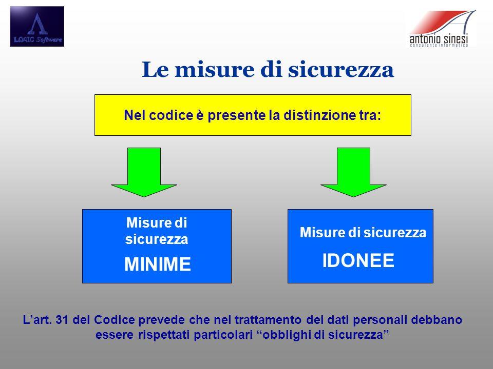 Le misure di sicurezza Nel codice è presente la distinzione tra: Misure di sicurezza MINIME IDONEE Misure di sicurezza Lart. 31 del Codice prevede che