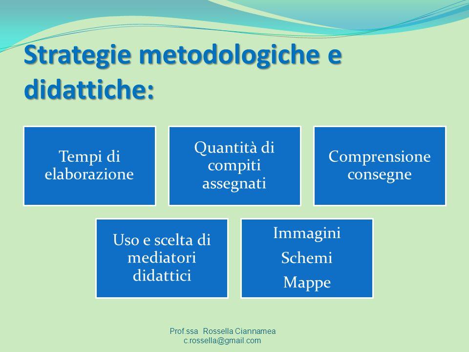 Strategie metodologiche e didattiche: Tempi di elaborazione Quantità di compiti assegnati Comprensione consegne Uso e scelta di mediatori didattici Im