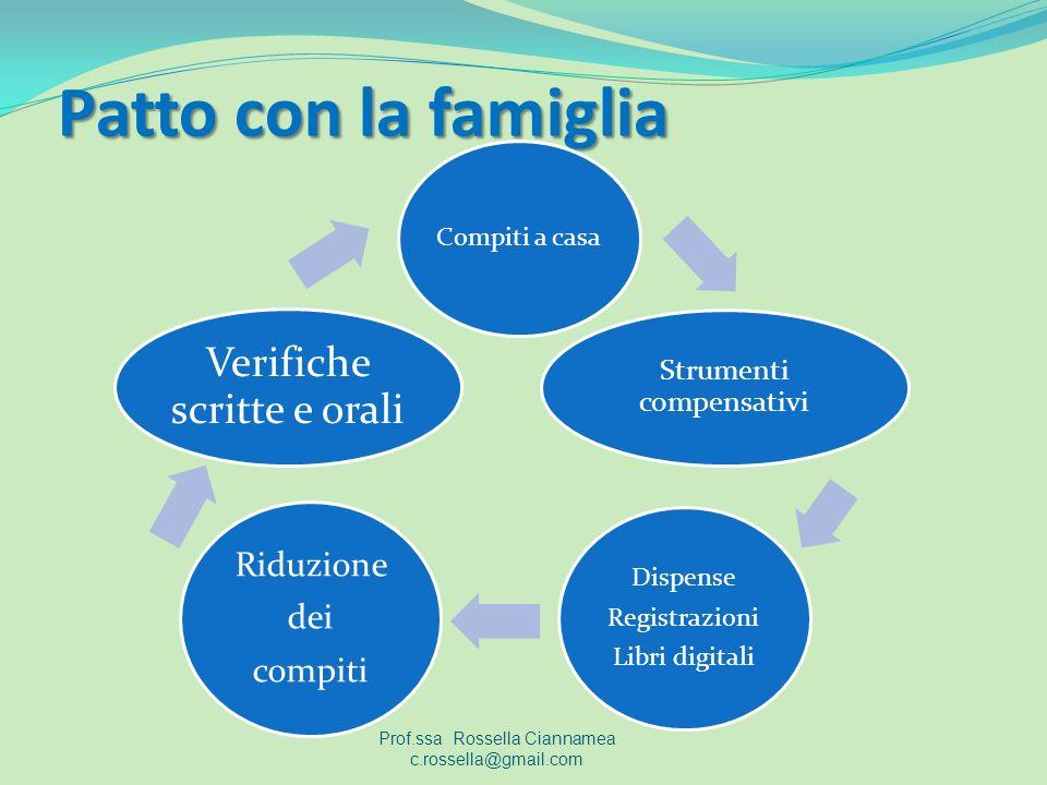Patto con la famiglia Compiti a casa Strumenti compensativi Dispense Registrazioni Libri digitali Riduzione dei compiti Verifiche scritte e orali Prof
