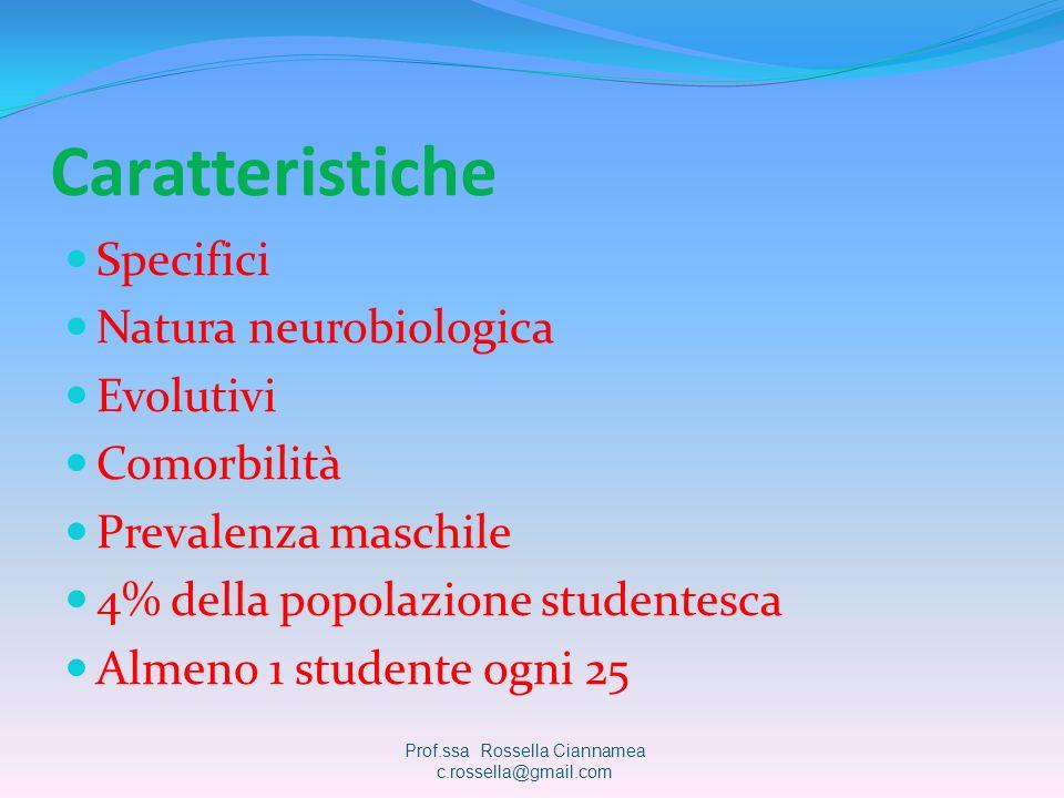 Metodologie Strumenti Tipologie verifiche Criteri di misurazione/valutazione Prof.ssa Rossella Ciannamea c.rossella@gmail.com
