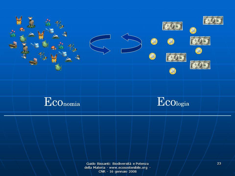 Guido Bissanti: Biodiversità e Potenza della Materia - www.ecosostenibile.org - CNR - 16 gennaio 2008 23 Eco nomia Eco logia