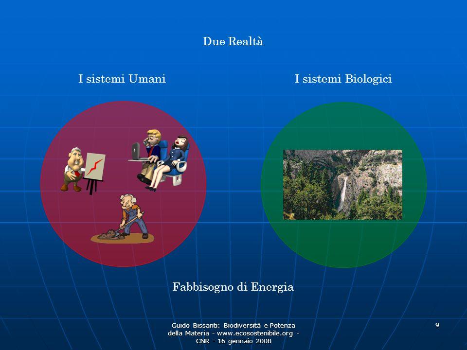 Guido Bissanti: Biodiversità e Potenza della Materia - www.ecosostenibile.org - CNR - 16 gennaio 2008 10 I sistemi Umani Con Modelli Meccanicistici Il Ciclo Otto