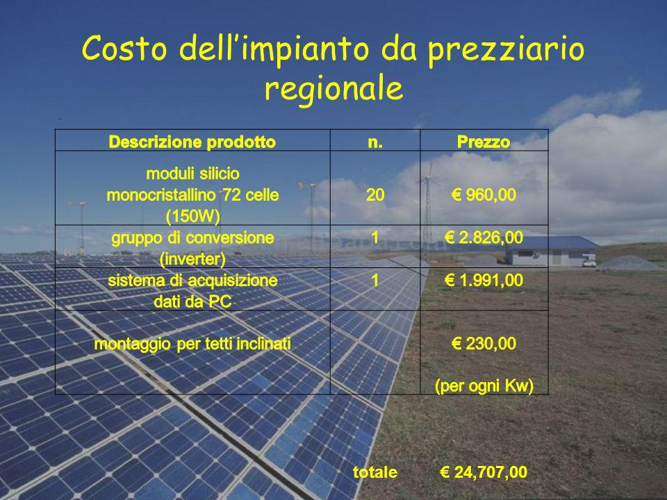 Costo dellimpianto da prezziario regionale totale 24,707,00
