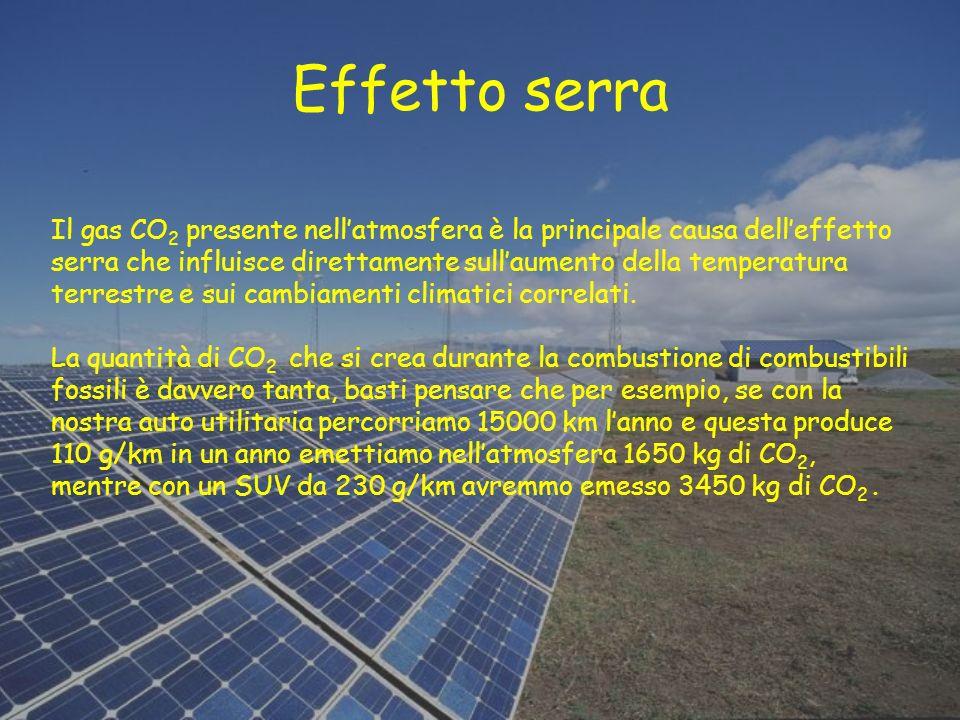Effetto serra Il gas CO 2 presente nellatmosfera è la principale causa delleffetto serra che influisce direttamente sullaumento della temperatura terr