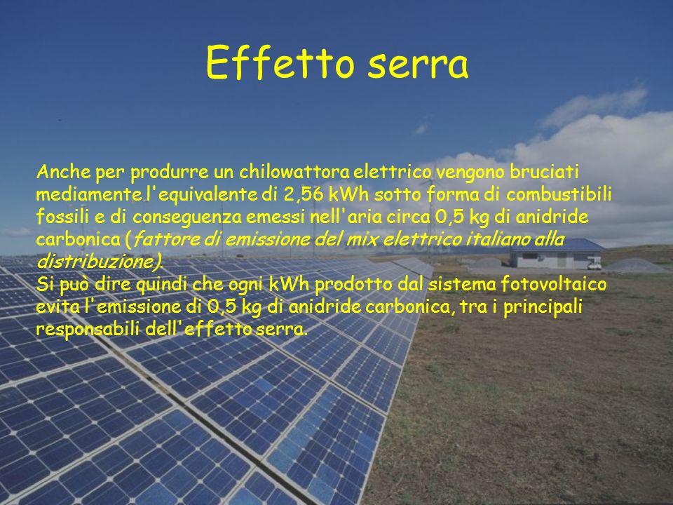 Effetto serra Anche per produrre un chilowattora elettrico vengono bruciati mediamente l'equivalente di 2,56 kWh sotto forma di combustibili fossili e