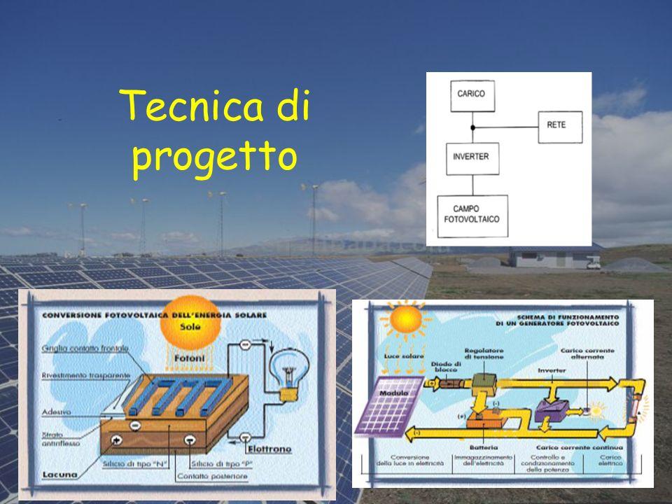Alcune specifiche tecniche Specifiche tecniche Il modulo Shell SQ150- C da 150 Watt contiene 72 celle solari di silicio monocristallino La cella solare mono-cristallina PowerMax® fornisce la massima potenza in uscita anche in condizioni di luce ridotta.