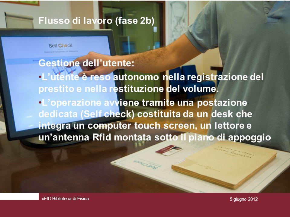 Flusso di lavoro (fase 2b) Gestione dellutente: Lutente è reso autonomo nella registrazione del prestito e nella restituzione del volume.