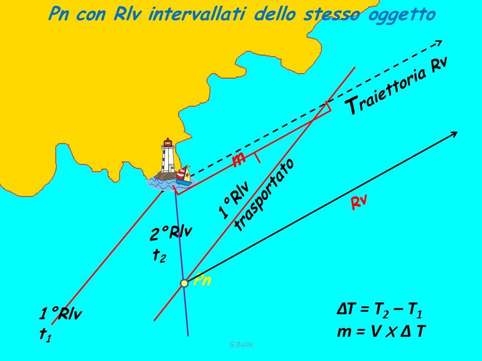 T raiettoria Rv 1°Rlv t 1 m ΔΤ = T 2 – T 1 m = V X Δ T 2°Rlv t 2 1°Rlv trasportato Pn con Rlv intervallati dello stesso oggetto Pn Rv G.Balbi