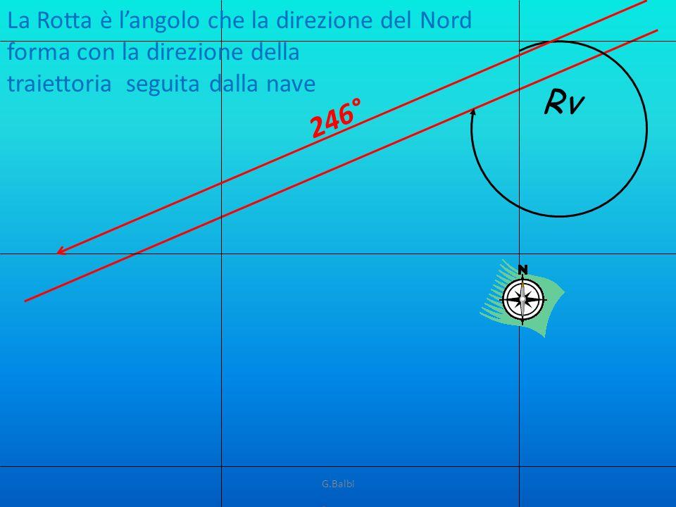 Rv La Rotta è langolo che la direzione del Nord forma con la direzione della traiettoria seguita dalla nave 246° G.Balbi