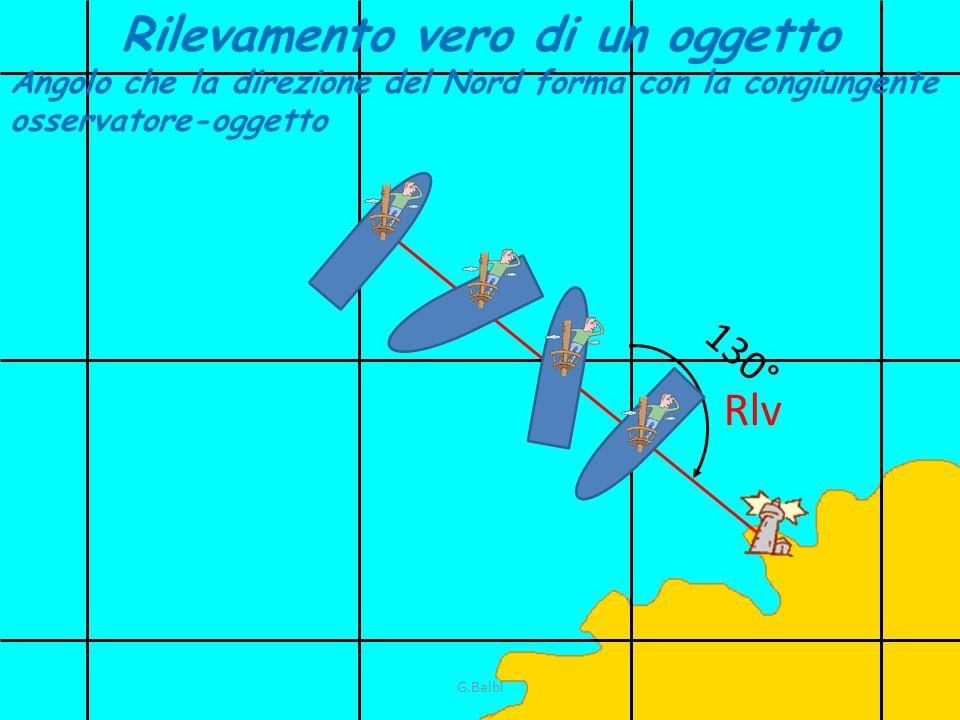 Rlv Rilevamento vero di un oggetto Angolo che la direzione del Nord forma con la congiungente osservatore-oggetto 130° G.Balbi