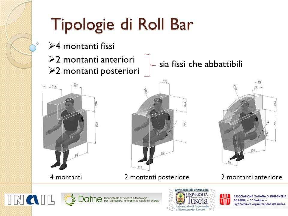 Tipologie di Roll Bar Tipologie di Roll Bar 4 montanti fissi