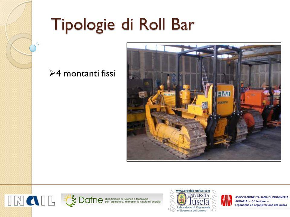2 montanti posteriori 2 montanti anteriori Tipologie di Roll Bar Tipologie di Roll Bar