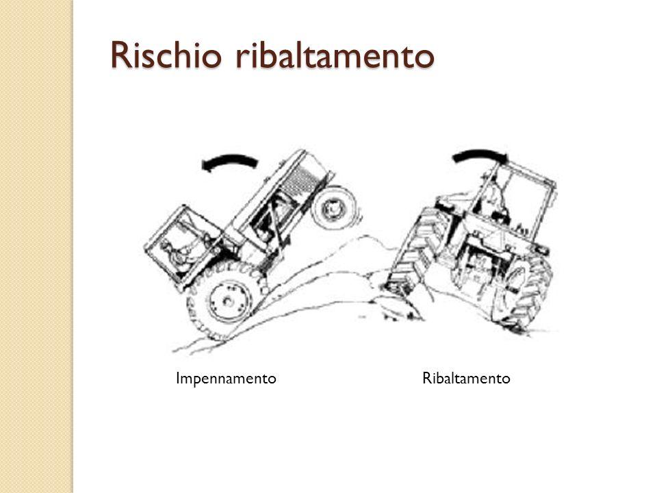 Ribaltamento del trattore con inclinazione a 90° Ribaltamento del trattore con inclinazione a 180° Rischio ribaltamento