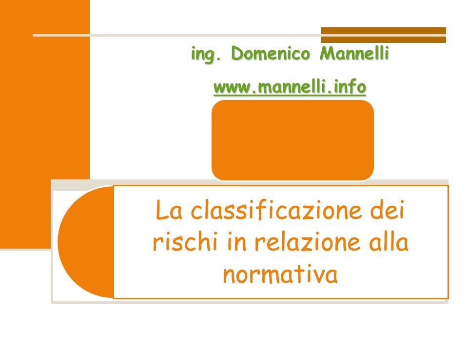 La classificazione dei rischi in relazione alla normativaing. Domenico Mannelli wwww wwww wwww.... mmmm aaaa nnnn nnnn eeee llll llll iiii.... iiii nn