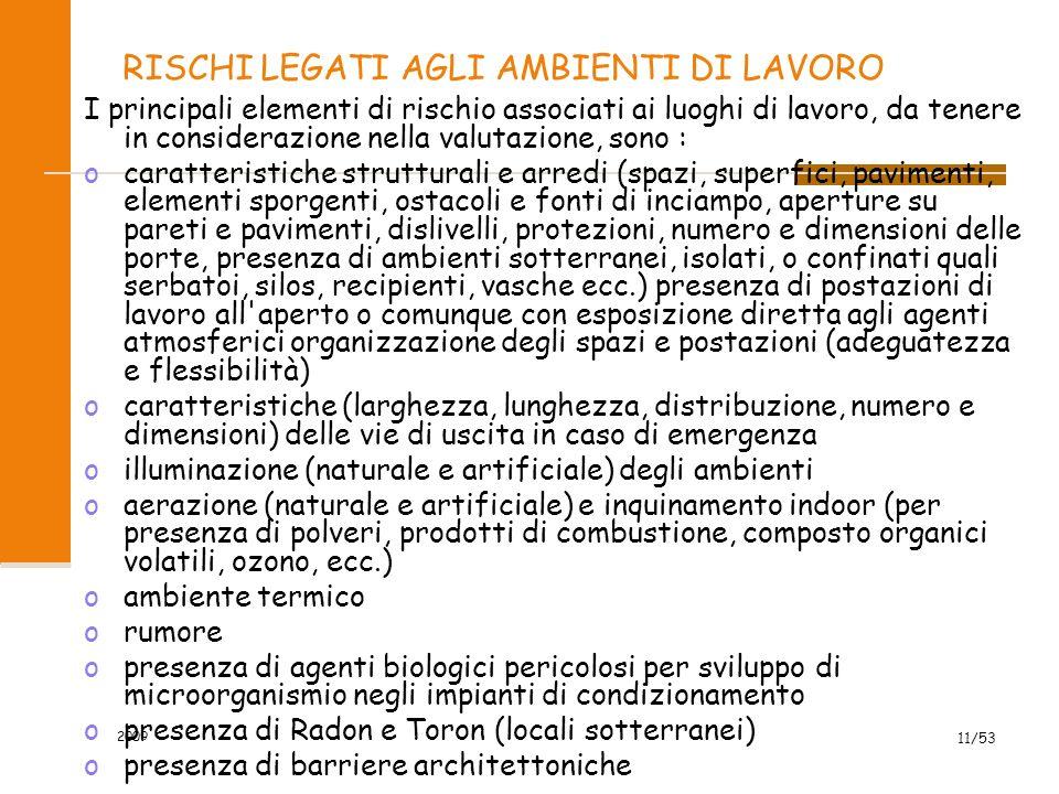 2009 11/53 RISCHI LEGATI AGLI AMBIENTI DI LAVORO I principali elementi di rischio associati ai luoghi di lavoro, da tenere in considerazione nella val
