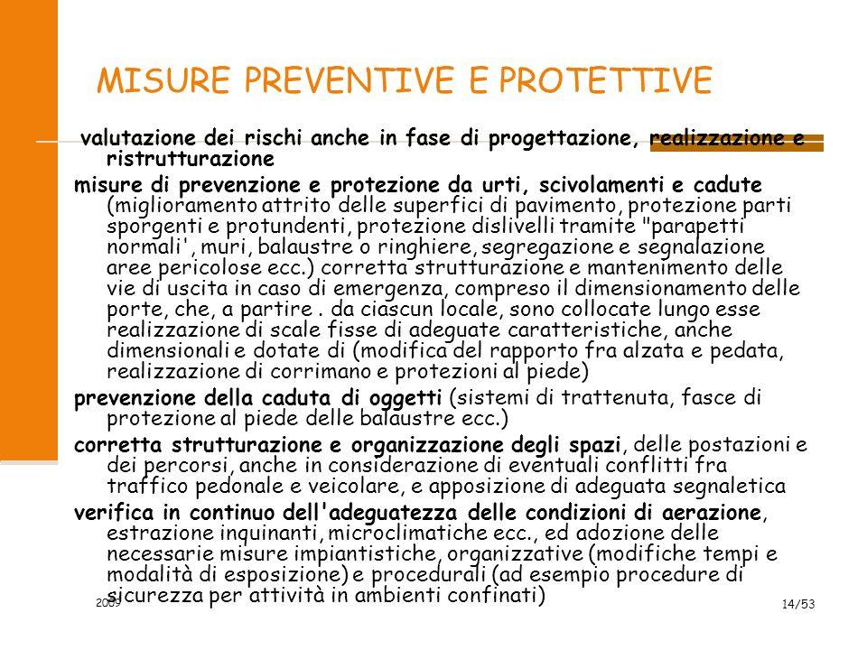2009 14/53 MISURE PREVENTIVE E PROTETTIVE valutazione dei rischi anche in fase di progettazione, realizzazione e ristrutturazione misure di prevenzion