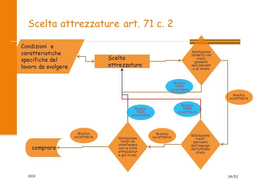Scelta attrezzature art. 71 c. 2 2009 34/53 Scelta attrezzatura Condizioni e caratteristiche specifiche del lavoro da svolgere Valutazione idoneità co
