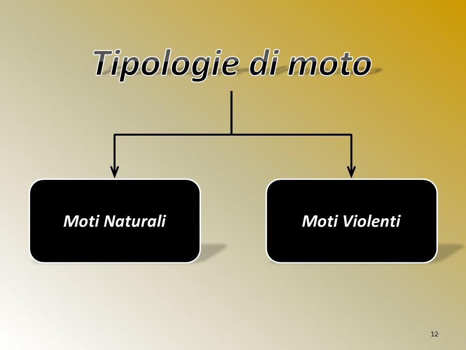 12 Moti NaturaliMoti Violenti