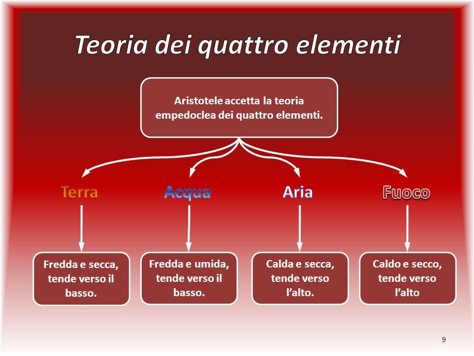9 Aristotele accetta la teoria empedoclea dei quattro elementi. Fredda e secca, tende verso il basso. Fredda e umida, tende verso il basso. Calda e se