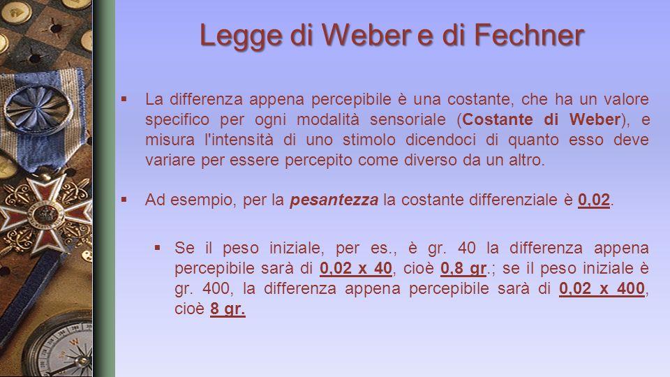 Legge di Weber e di Fechner La differenza appena percepibile è una costante, che ha un valore specifico per ogni modalità sensoriale (Costante di Webe