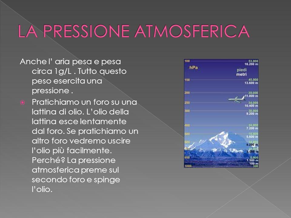 l atmosfera è un involucro gassoso che circonda la terra.