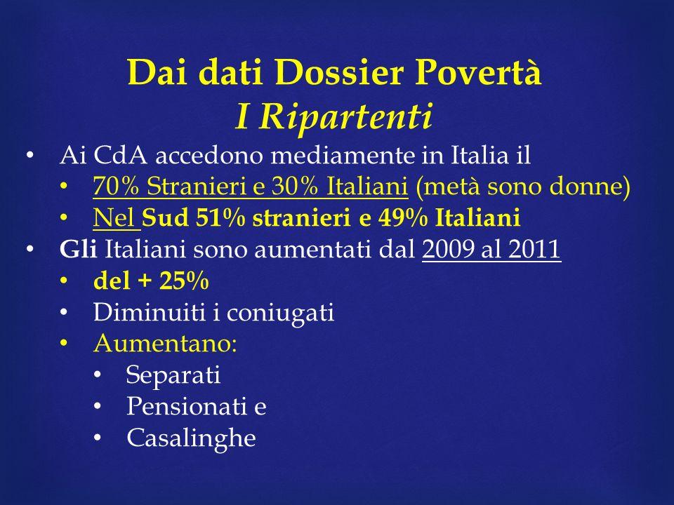 Dai dati Dossier Povertà I Ripartenti Ai CdA accedono mediamente in Italia il 70% Stranieri e 30% Italiani (metà sono donne) Nel Sud 51% stranieri e 4