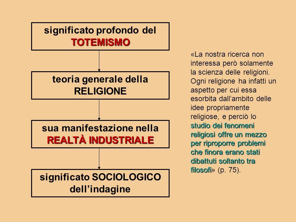 TOTEMISMO significato profondo del TOTEMISMO teoria generale della RELIGIONE REALTÀ INDUSTRIALE sua manifestazione nella REALTÀ INDUSTRIALE significat
