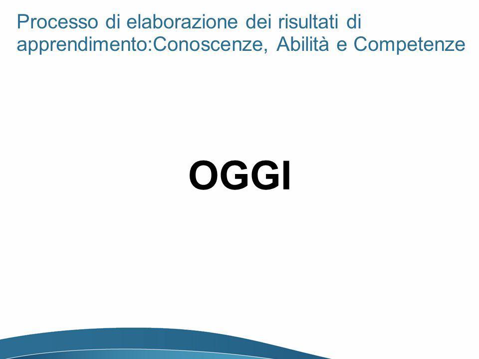 OGGI Processo di elaborazione dei risultati di apprendimento:Conoscenze, Abilità e Competenze