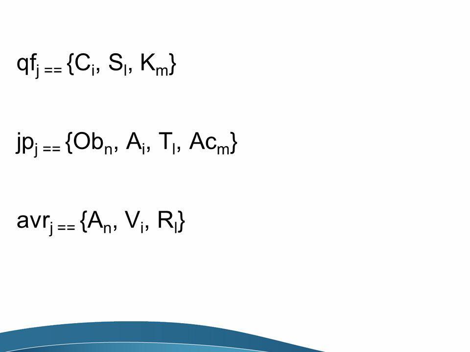 qf j == {C i, S l, K m } jp j == {Ob n, A i, T l, Ac m } avr j == {A n, V i, R l }
