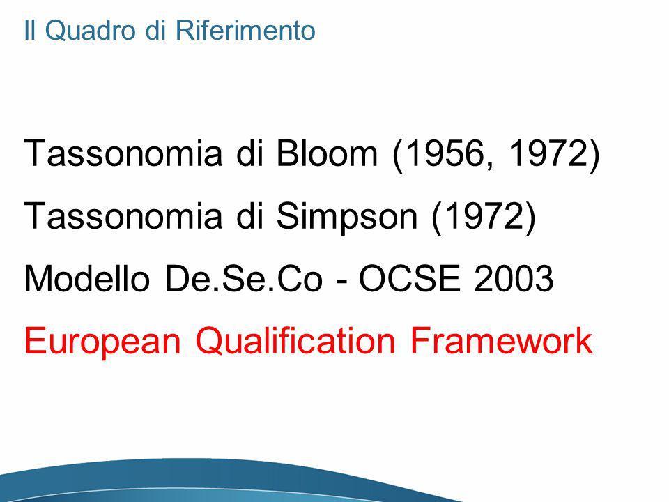 Il Quadro di Riferimento Tassonomia di Bloom (1956, 1972) Tassonomia di Simpson (1972) Modello De.Se.Co - OCSE 2003 European Qualification Framework