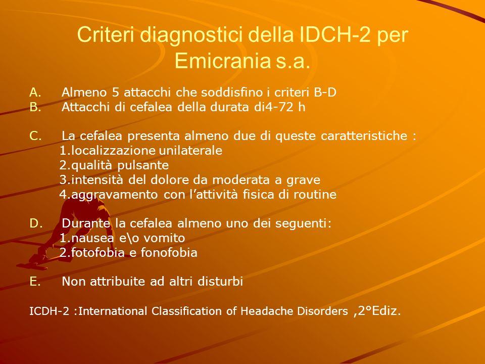 Criteri diagnostici della IDCH-2 per Emicrania s.a. A. A.Almeno 5 attacchi che soddisfino i criteri B-D B. B.Attacchi di cefalea della durata di4-72 h