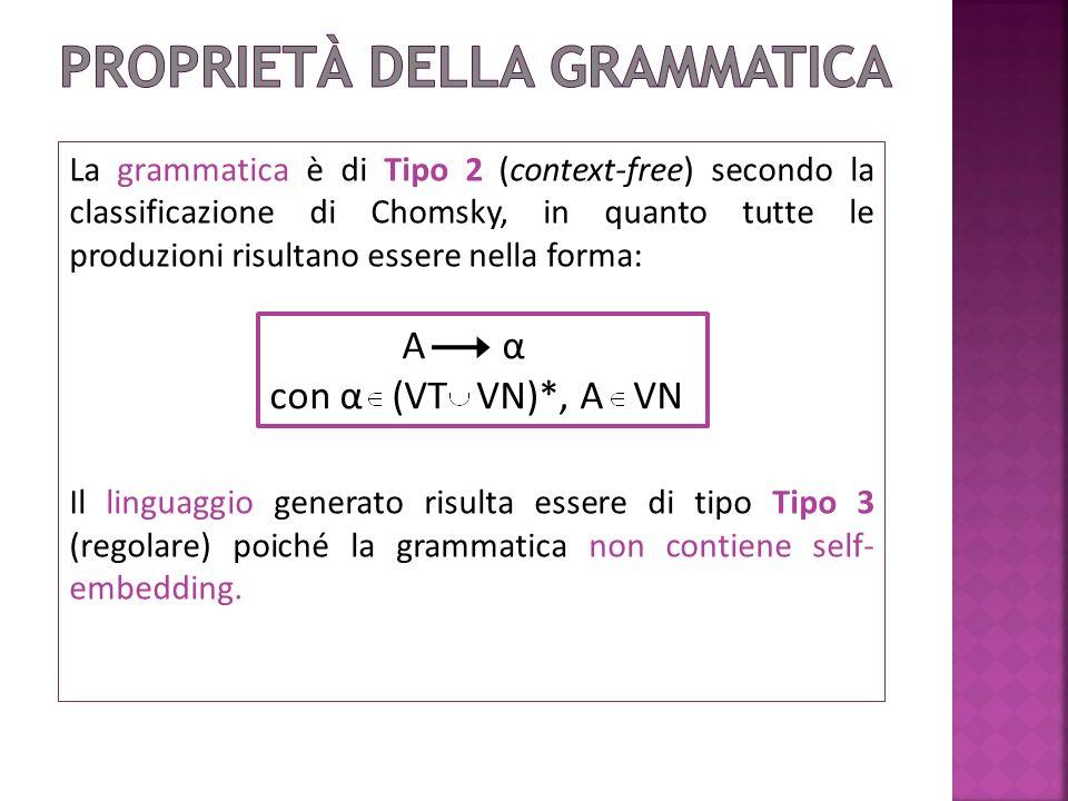 La grammatica è di Tipo 2 (context-free) secondo la classificazione di Chomsky, in quanto tutte le produzioni risultano essere nella forma: Il linguaggio generato risulta essere di tipo Tipo 3 (regolare) poiché la grammatica non contiene self- embedding.