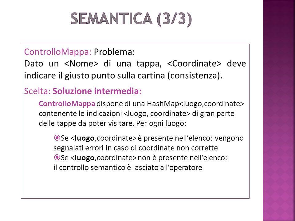 ControlloMappa: Problema: Dato un di una tappa, deve indicare il giusto punto sulla cartina (consistenza).
