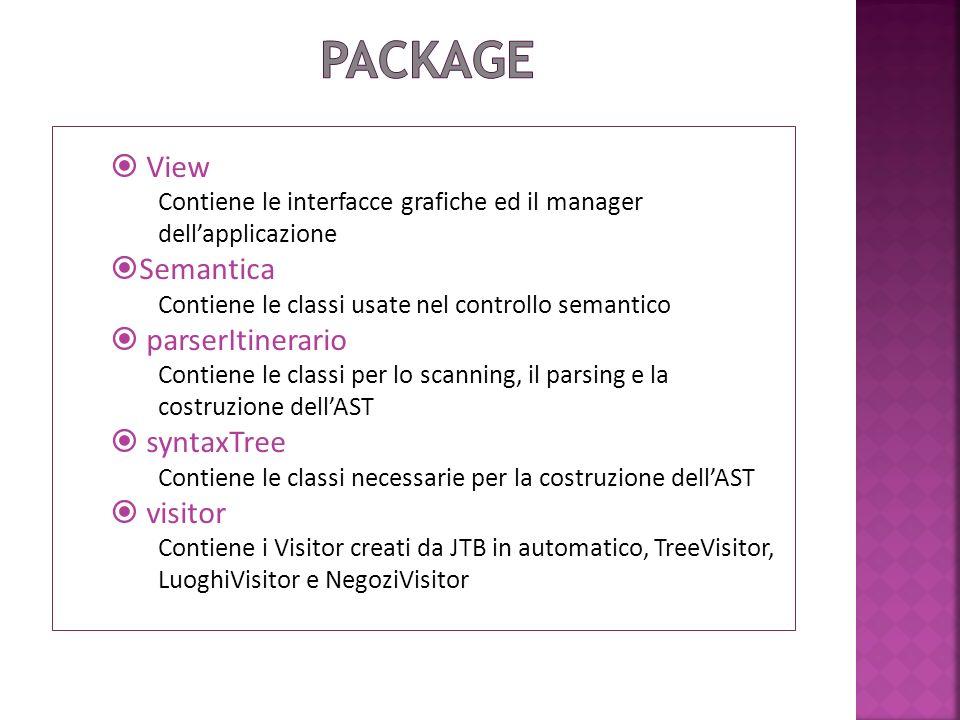 View Contiene le interfacce grafiche ed il manager dellapplicazione Semantica Contiene le classi usate nel controllo semantico parserItinerario Contiene le classi per lo scanning, il parsing e la costruzione dellAST syntaxTree Contiene le classi necessarie per la costruzione dellAST visitor Contiene i Visitor creati da JTB in automatico, TreeVisitor, LuoghiVisitor e NegoziVisitor