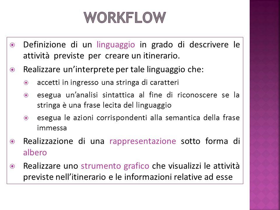 Definizione di un linguaggio in grado di descrivere le attività previste per creare un itinerario.